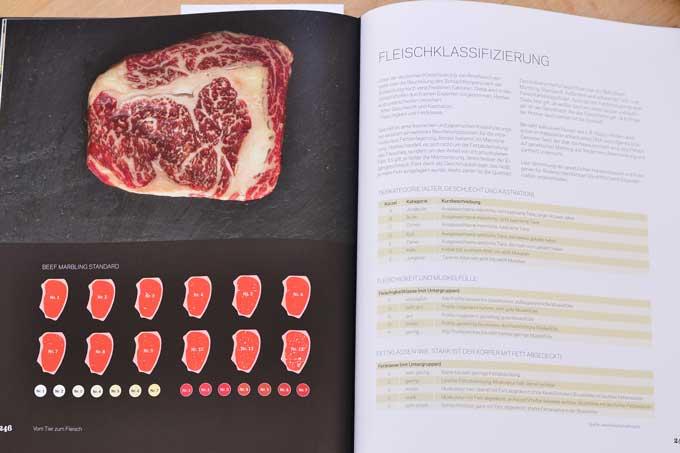 Lucki Maurer Fleisch Innenseite mit Fleischklassifizierung